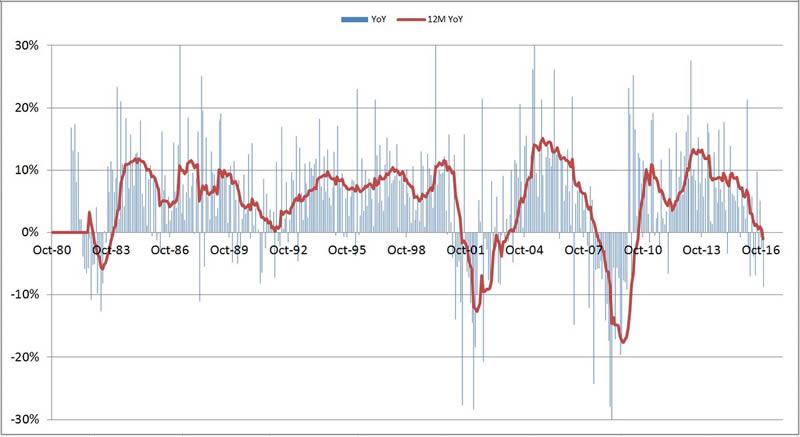 рецессия в США.jpg