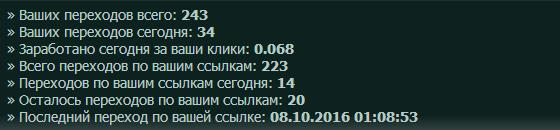 Кабинет clikus.ru