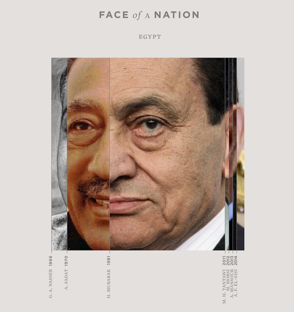 Египет: от Гамаля Насера до Абделя ас-Сиси.