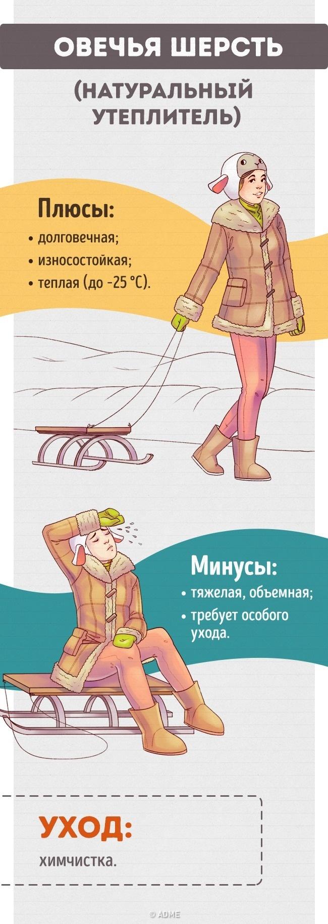 Иллюстратор Yekaterina Ragozina специально для fotojoin.ru По материалам tkanchik.ru , predator , co