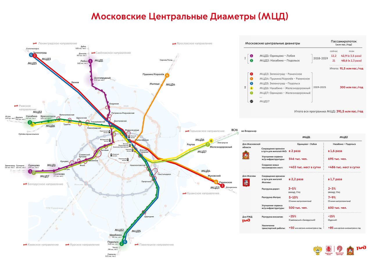 MCD_map_full.4b42e6b0d862.png