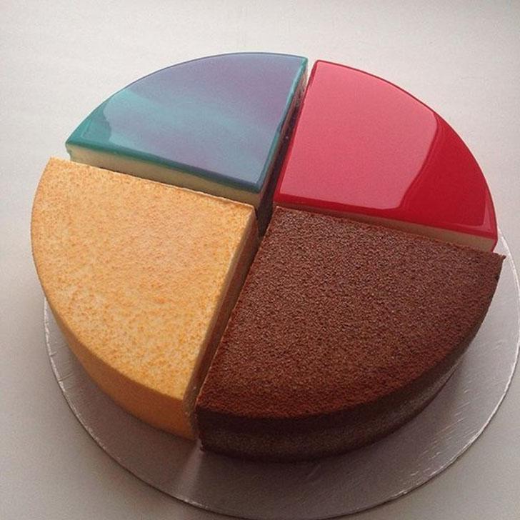 Идеальный способ отказаться от поедания тортиков — смотреть на это геометрическое совершенство и боя