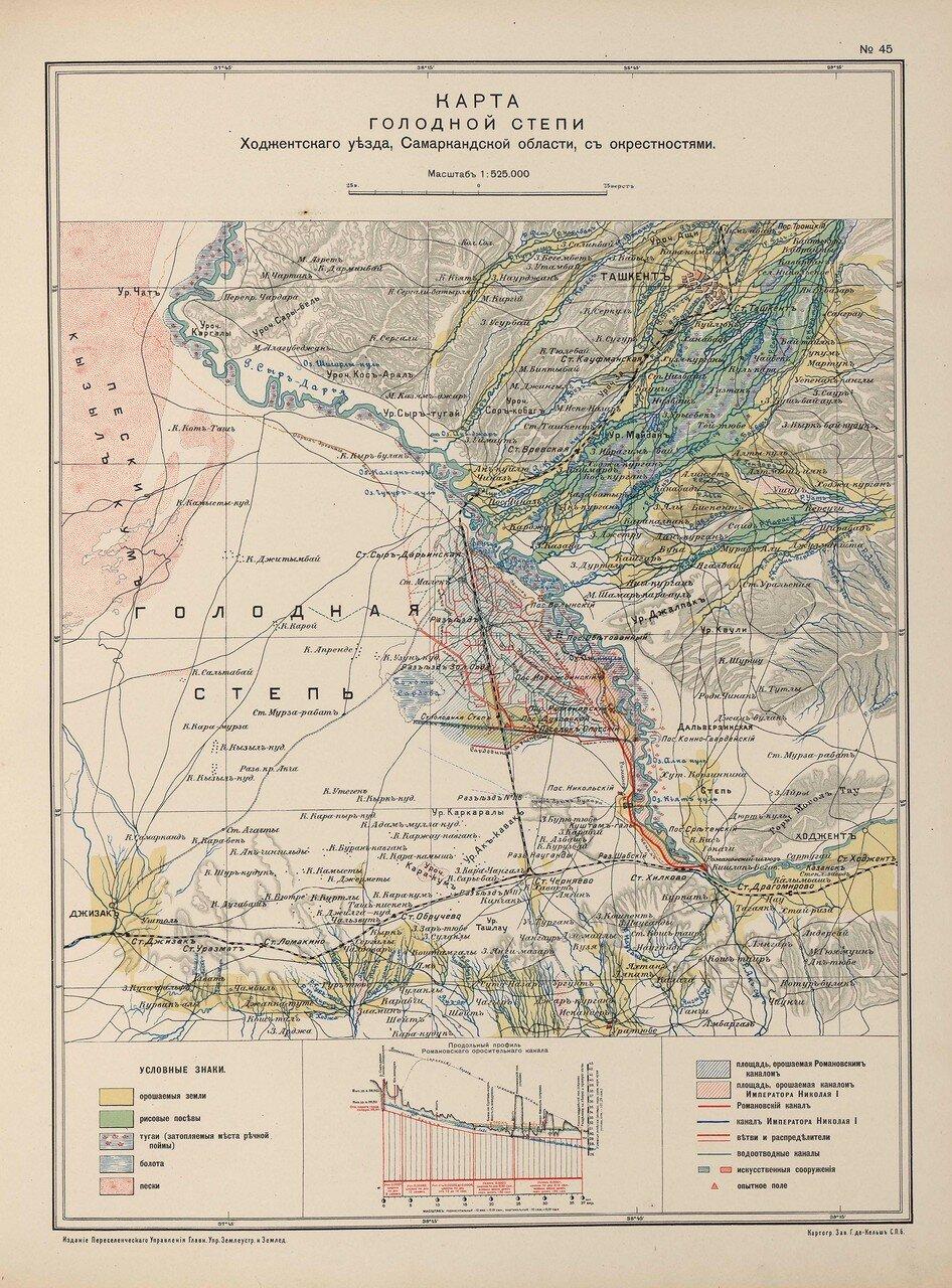 40. Карта голодной степи