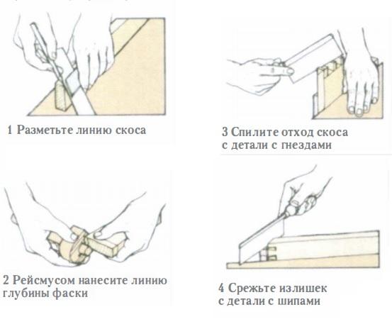 изготовление ласточкина хвоста со скосом