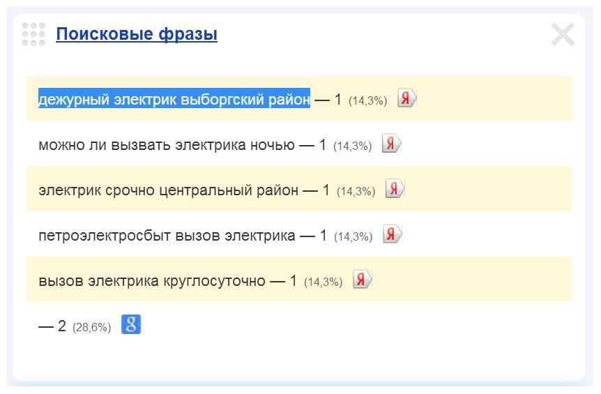 Дежурный электрик Выборгский район.jpg
