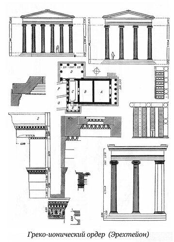 Ионическая капитель Эрехтейона, вид сбоку