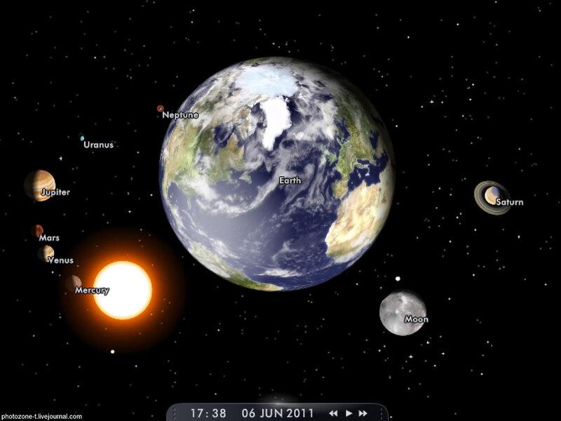 модель солнечной системы.