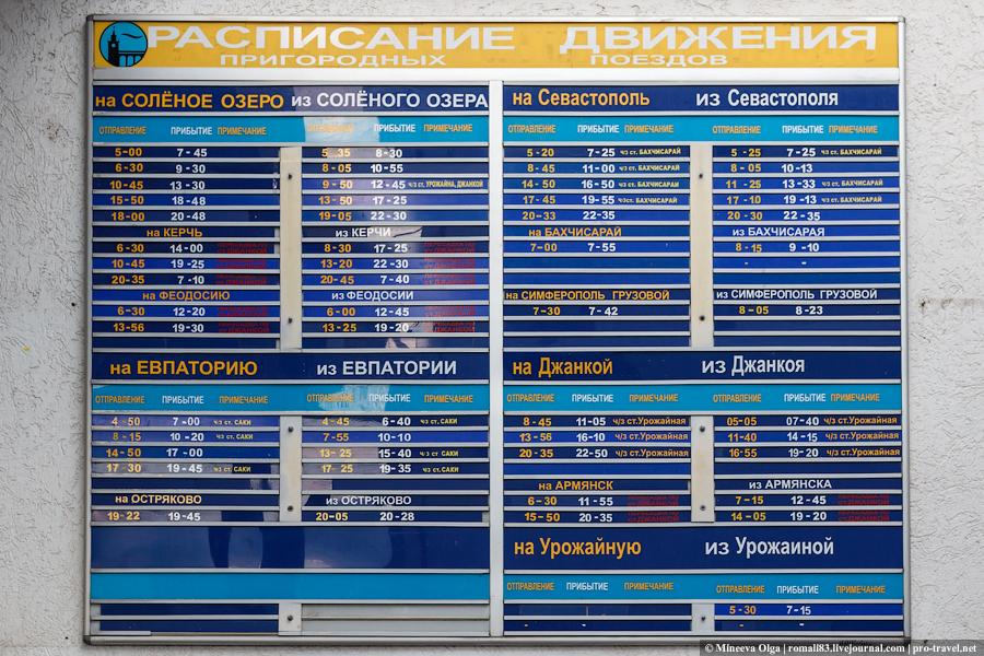 Расписание пригородных поездов в Крыму