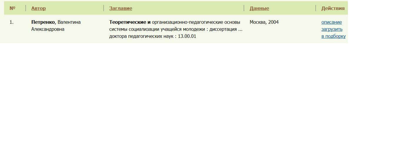 дисс_Петренко.png