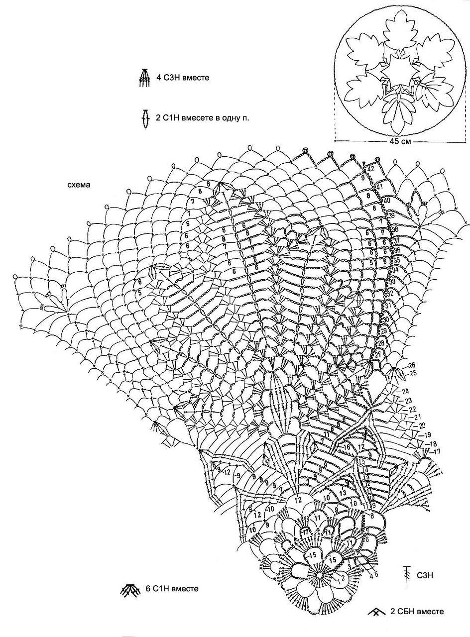 Схема и описание вязание крючком