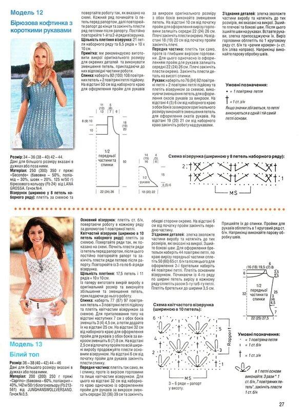 Журнал сабрина вязание спицами со схемами 93