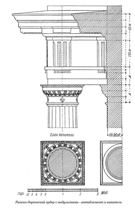 Чертежи капители и антаблемента модульного римско-дорического ордераа