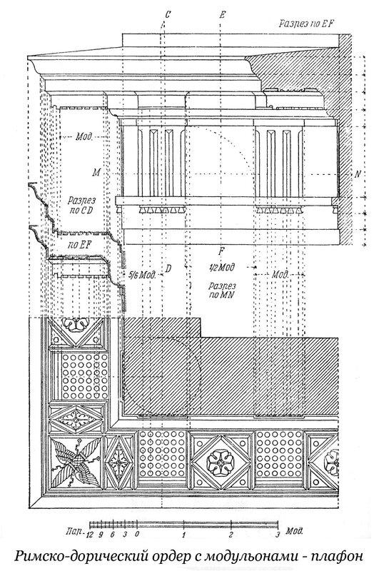 Чертежи плафона модульного римско-дорического ордераа