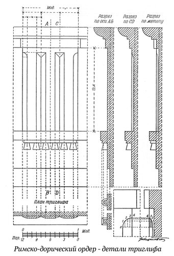 Чертеж детали триглифа римско-дорического ордера