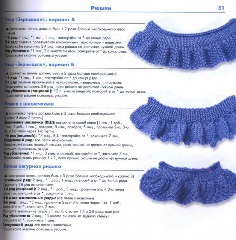 Вязание спицами края юбки