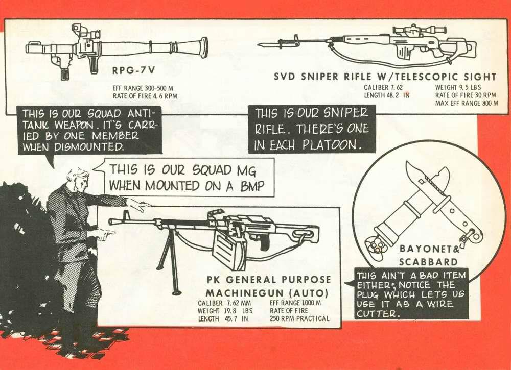 Общий вид гранатомета РПГ-7, снайперской винтовки СВД, пулемета ПК, универсального штык-ножа