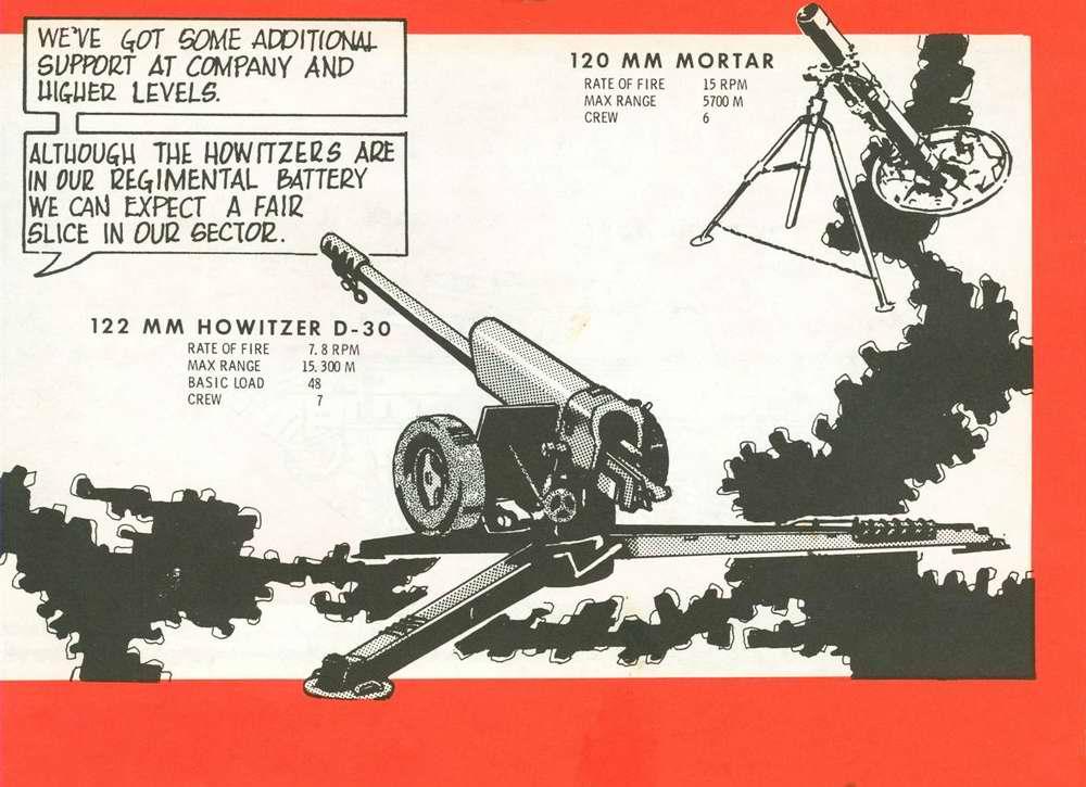 Общий вид 120-мм миномета и 122-мм гаубицы Д-30