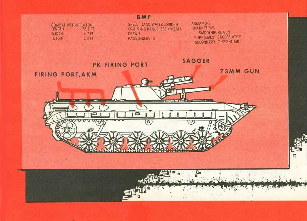 Общий вид и вооружение боевой машины пехоты