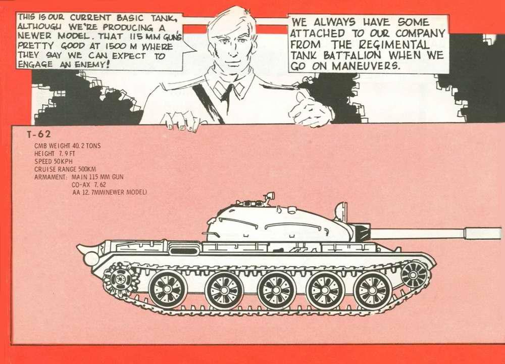 Общий вид танка Т-62