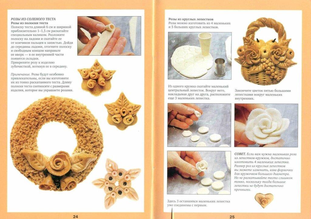 Солёное тесто для детских поделок рецепт