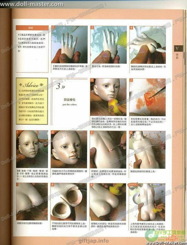 Шарнирные куклы из пластики мастер класс