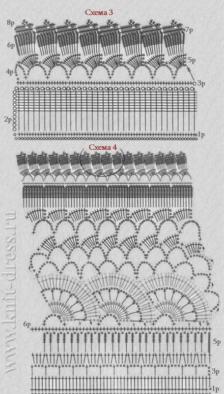 Выкройка топа и юбки, схемы вязания.