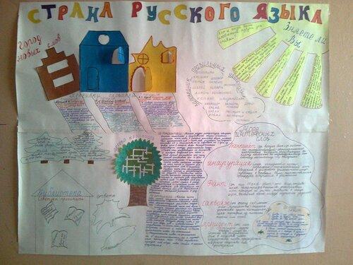 Викторина По Русскому Языку 7 Класс Презентация С Ответами