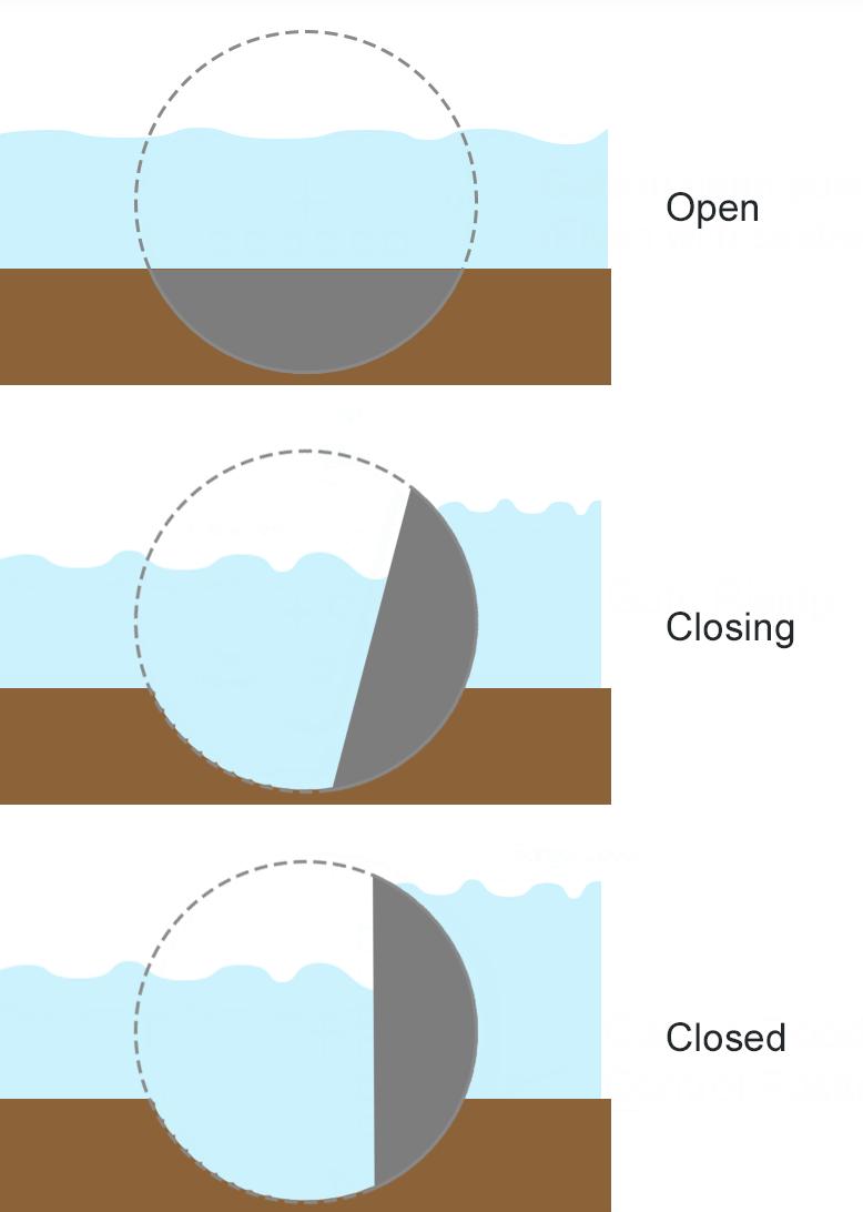 Как работает барьер Темзы