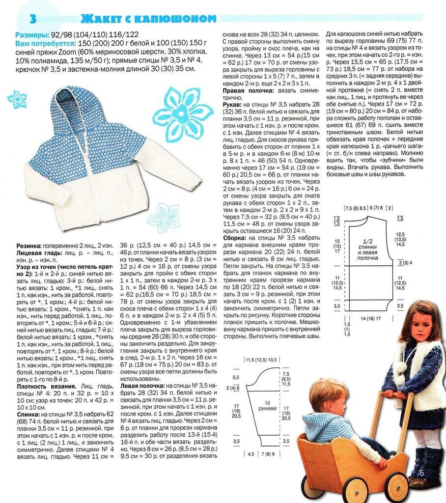 Схемы вязания спицами для месячных