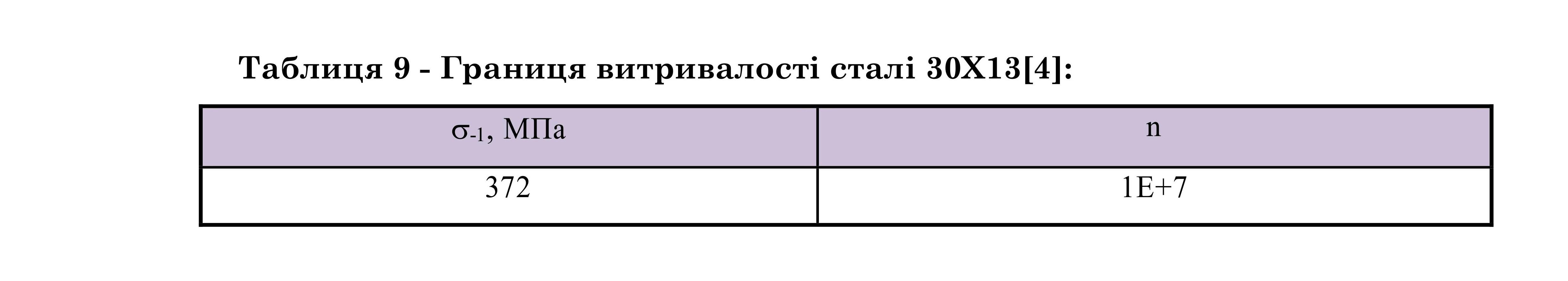 30х13