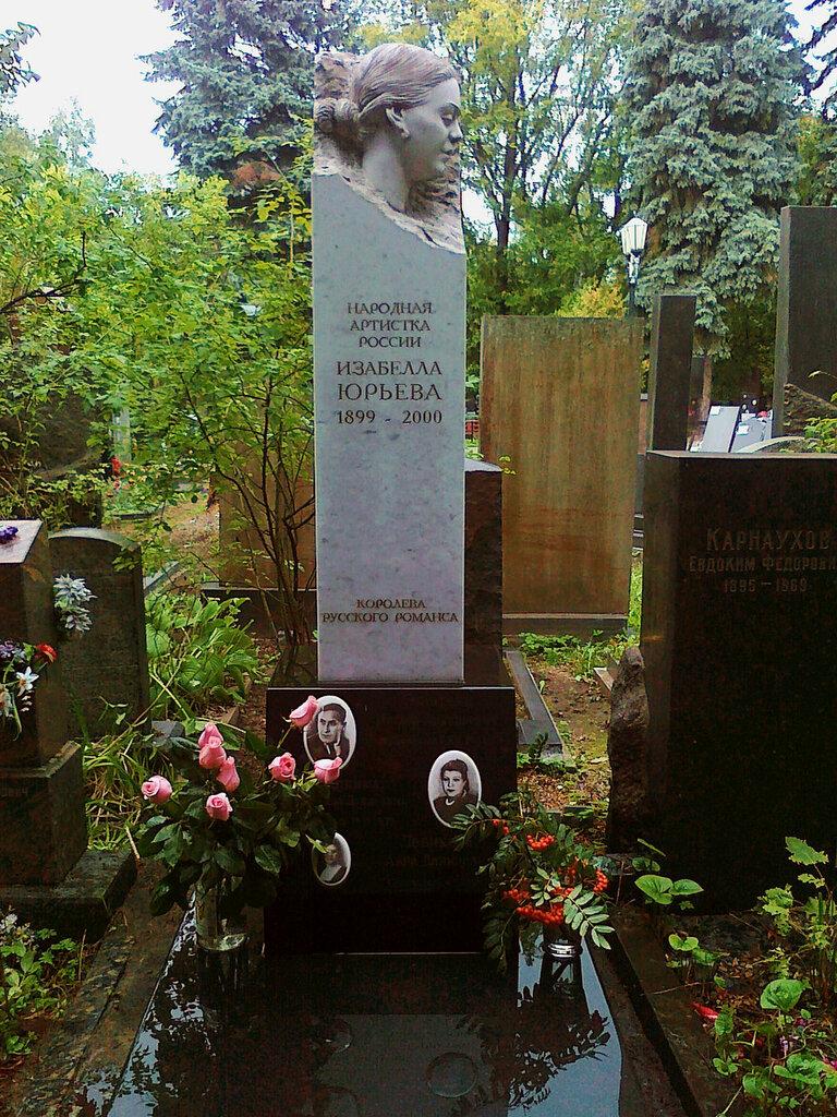 Изабелла Юрьева, Донское кладбище