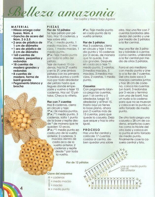 Nuestras Tecnicas Crochet de - № 33-2011