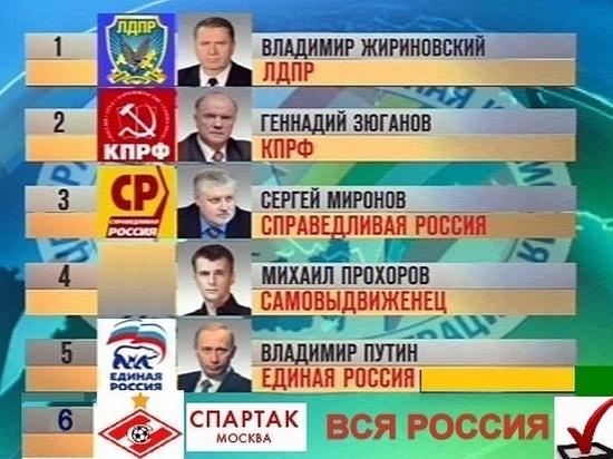 вся россия