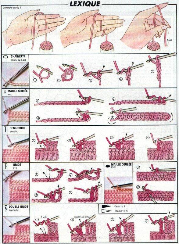Наряжаем кукол-принцесс. Вязание крючком