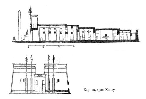 Храм Хонсу в Карнаке, аксонометрия