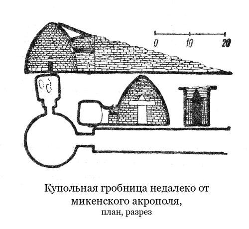 Купольная гробница недалеко от микенского акрополя, план, разрез