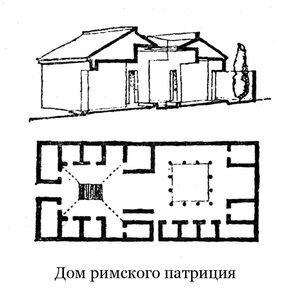 Атриумно-перистильное жилище Древнего Рима, план и разрез