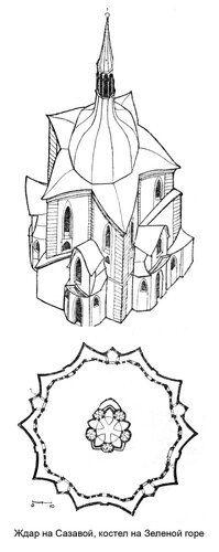 Ждар на Сазавой, костел на Зеленой горе, план и аксонометрия