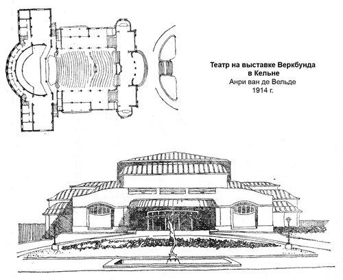 Театр на выставке Веркбунда в Кельне, план и общий вид