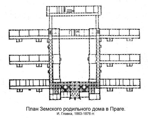 Земский родильный дом в Праге, план