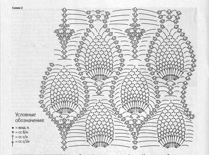 вязания крючком схема ананас