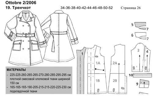 Модели брюк женских с доставкой