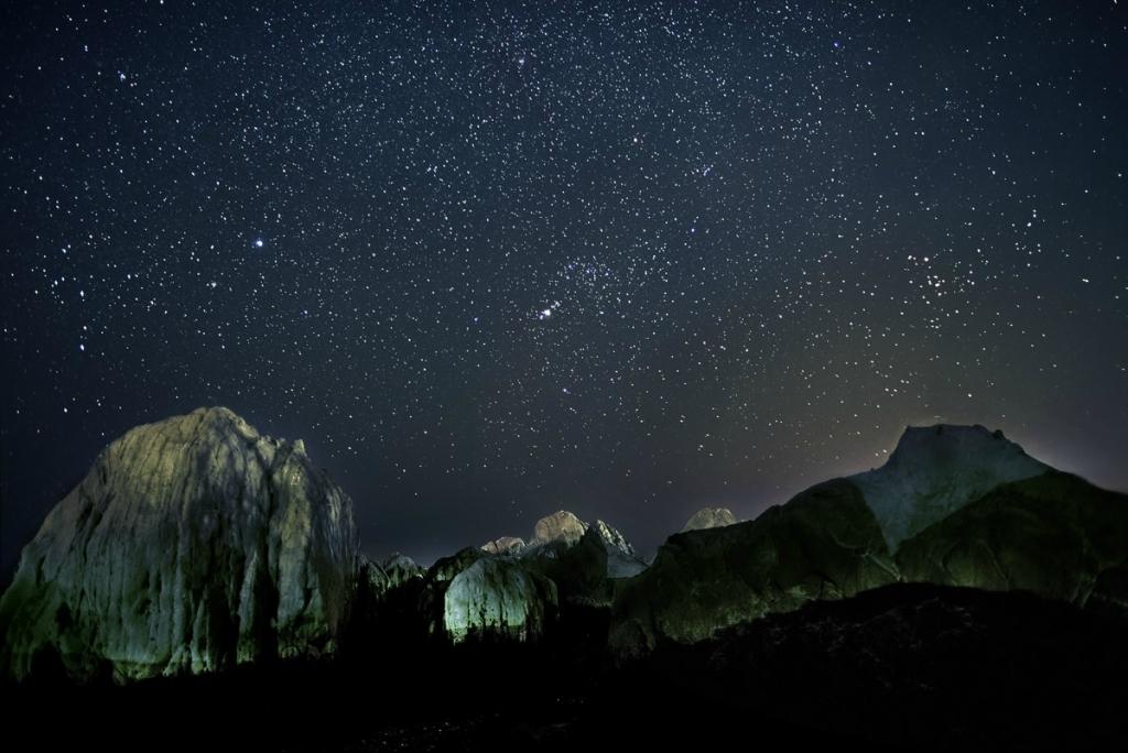 Звездное небо страны восходящего солнца