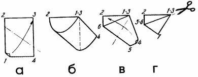 схема сворачивания конверта