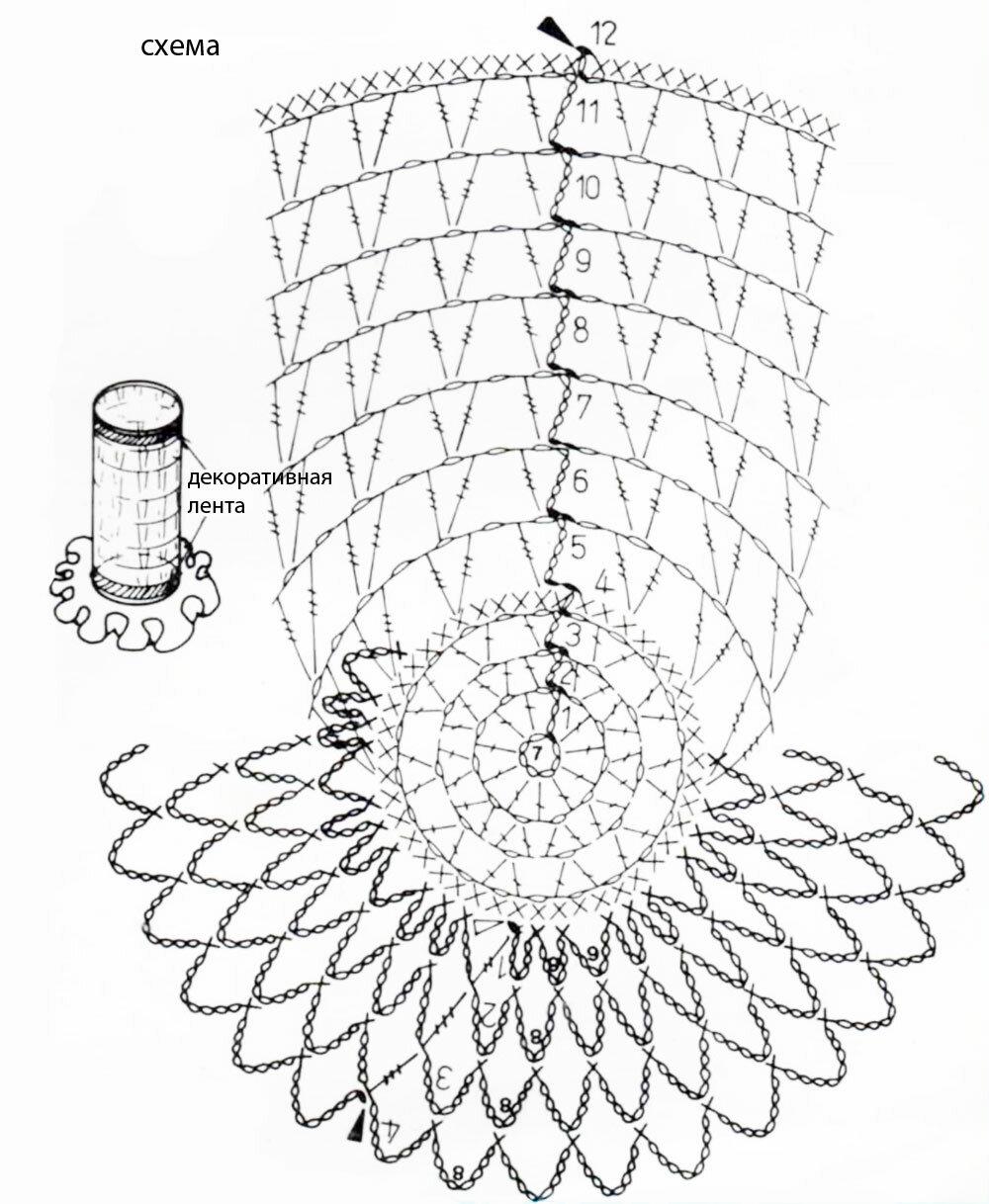 Как сделать ткань в иллюстраторе