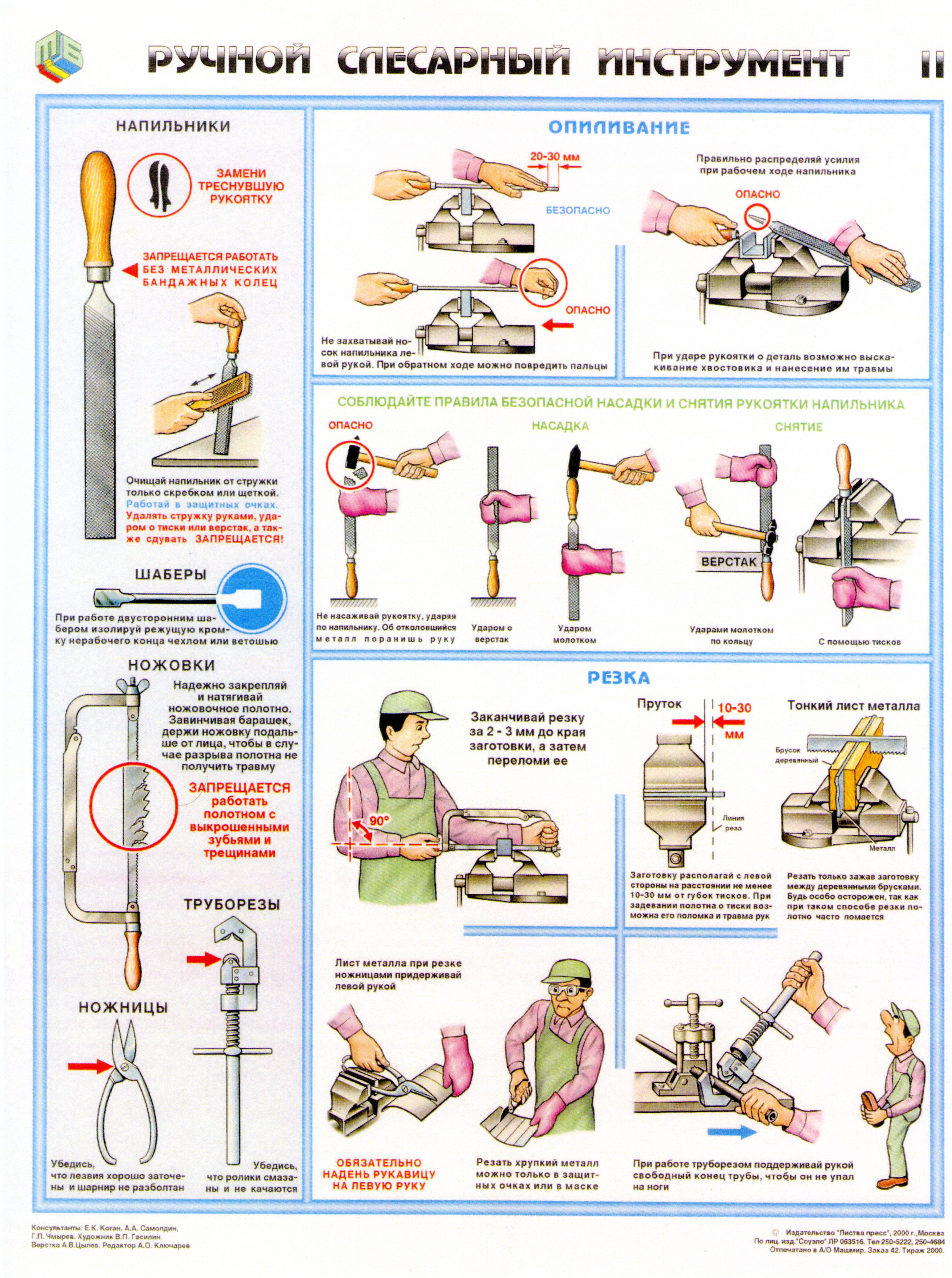 типоая инструкция ручной слесарный инструмент