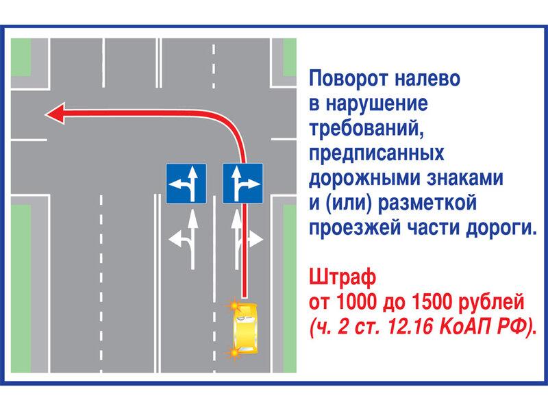 Главное управление ГИБДД РФ выпустило пособия для решения спорных ситуаций на дороге.  Схемы, выполненные в виде...