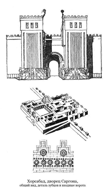 Дур-Шаррукин, Месопотамия, общий вид, ворота и детали декора