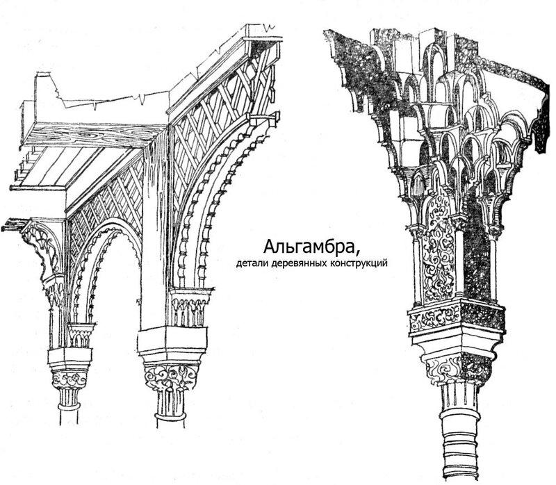 Альгамбра, детали деревянных