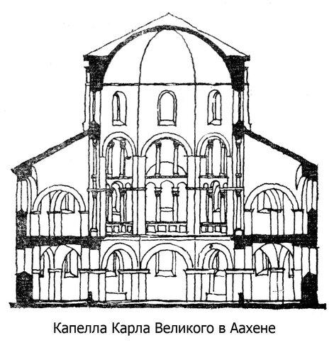 Императорская капелла Ахенского собора, разрез